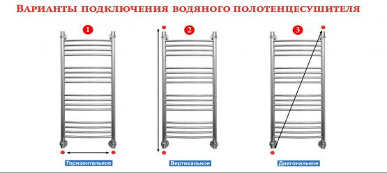Как подключить водяной полотенцесушитель в квартире