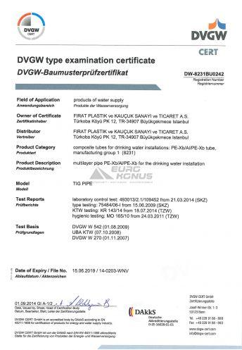 Сертификат Firat (Фират) 2